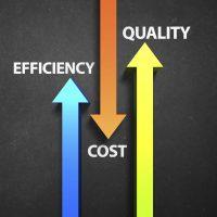 Procurement Costing